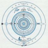 曼荼羅の図